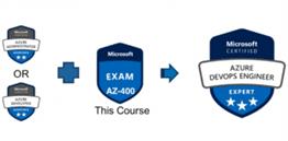 AZ-400-Certification