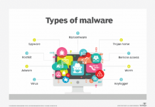 Android Malware SMS Trojans