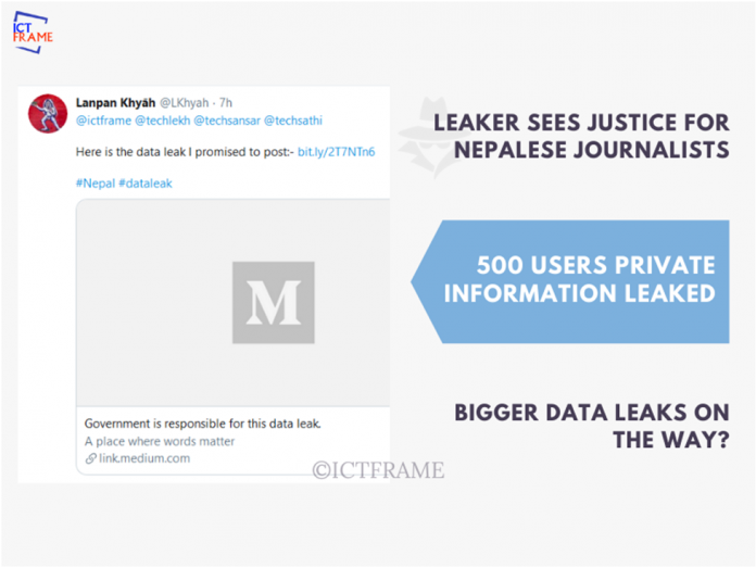 Anonymous User Leaks 500 People's Private Information on Twitter
