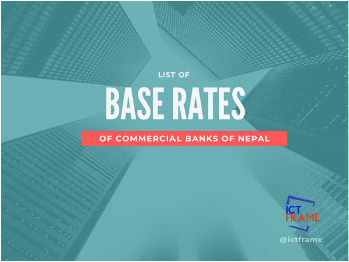 Commercial Banks Nepal