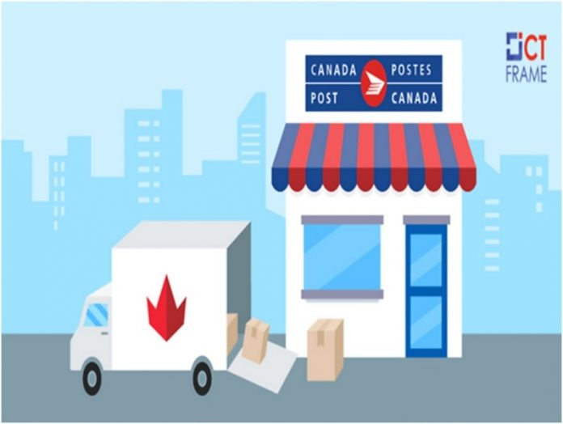 Data Breach Canada Post