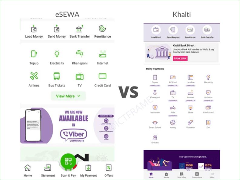 Khalti vs Esewa Digital Wallet