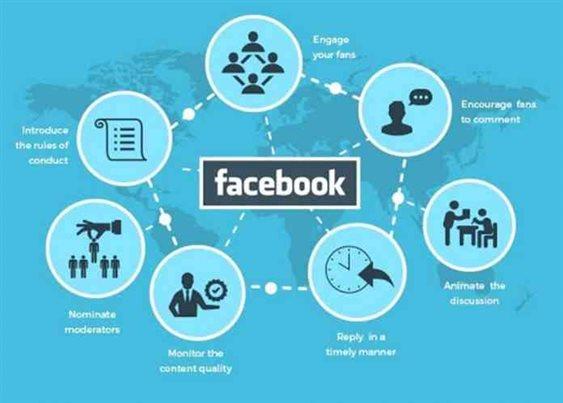 Facebook Advertising Agency For Nepal