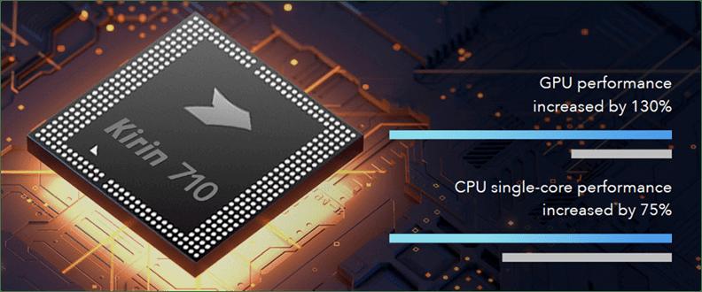 Honor 9X Lite Hardware