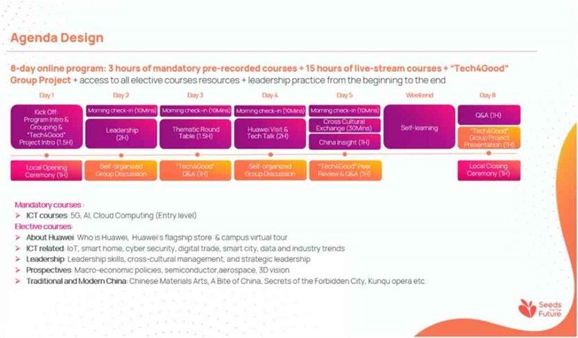 Huawei Agenda Design