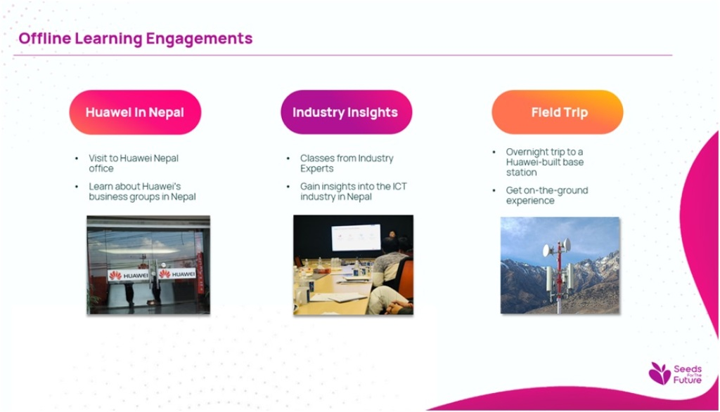 Huawei Offline Learning Engagements