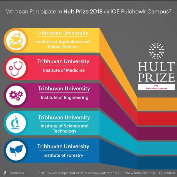 IOE Pulchowk Campus Announced Hult Prize - ICT Frame Technology
