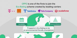 OPPO First Partners