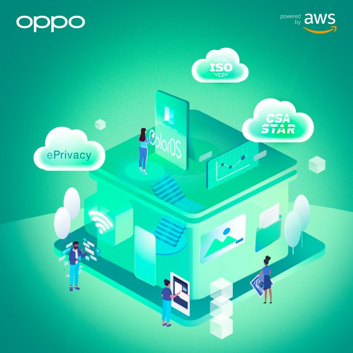 OPPO Selects AWS