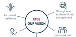 RTGS Nepal