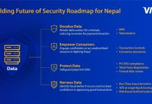 Security Roadmap For Nepal