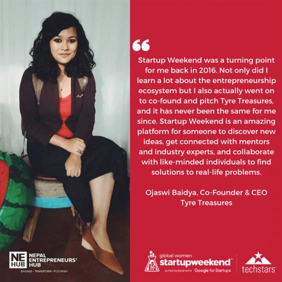 Techstars Global Women Startup Weekend