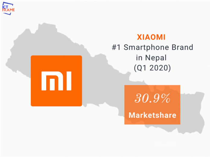 Xiaomi has become the number one smartphone brand in Nepal