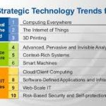 top-most-disruptive-technologies-trends-for-2017