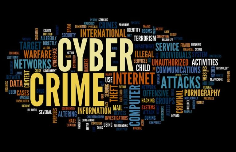 What Is Cyber Crime?What Are The Different Types Of Cyber Crime?