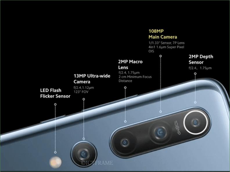 Xiaomi Mi Note 10 Lite launched